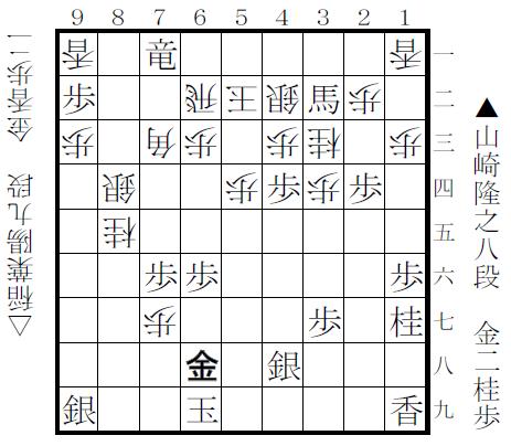 f:id:shinya-matsumura0418:20180318133109p:plain