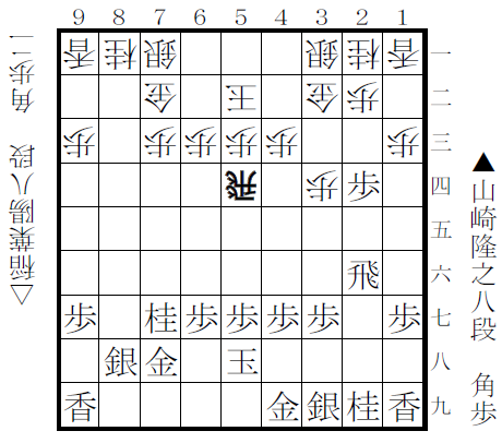 f:id:shinya-matsumura0418:20180318133418p:plain