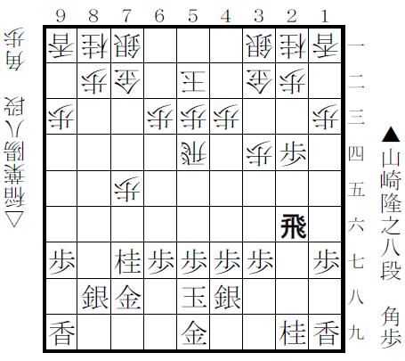 f:id:shinya-matsumura0418:20180318133728p:plain