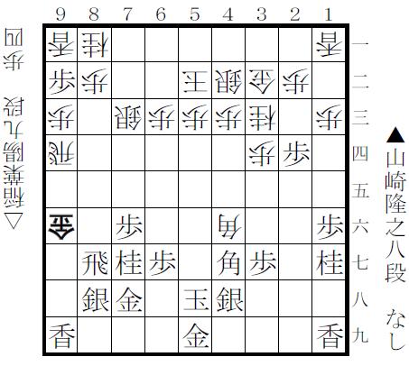 f:id:shinya-matsumura0418:20180318135535p:plain