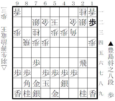 f:id:shinya-matsumura0418:20180322133659p:plain