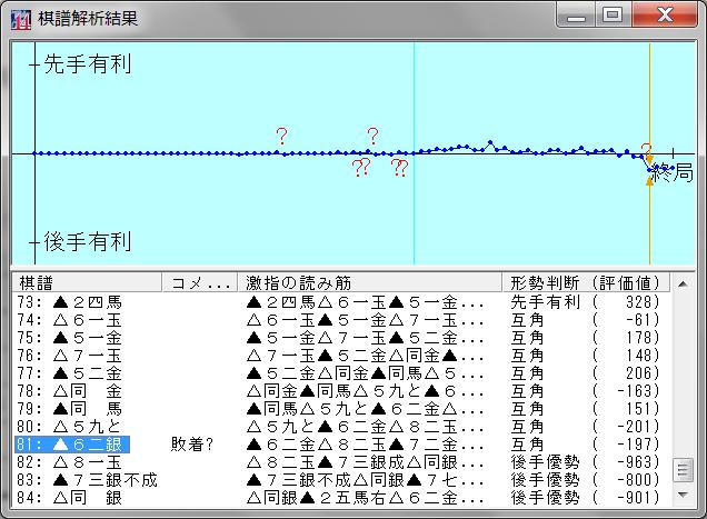 f:id:shinya-matsumura0418:20180322134012p:plain