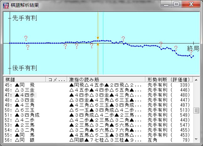 f:id:shinya-matsumura0418:20180322141533p:plain