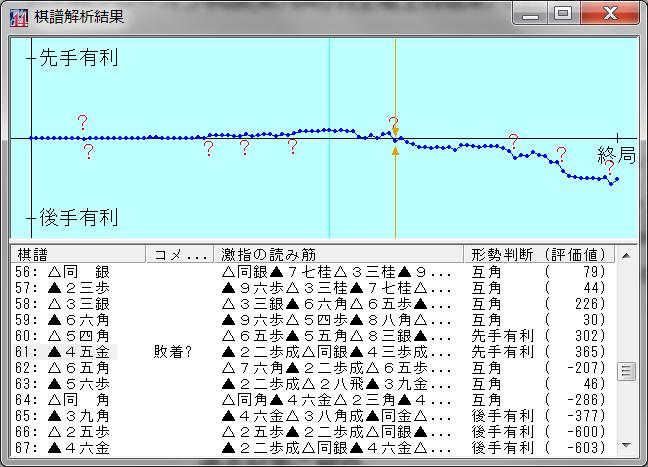 f:id:shinya-matsumura0418:20180322141804p:plain