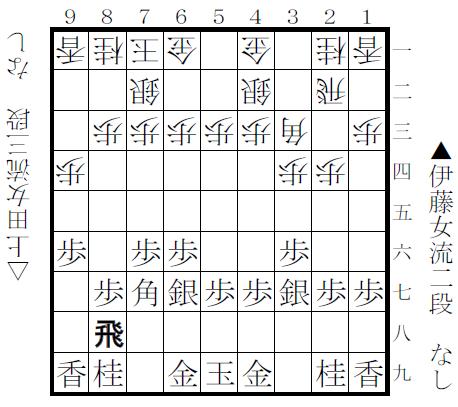 f:id:shinya-matsumura0418:20180325133811p:plain