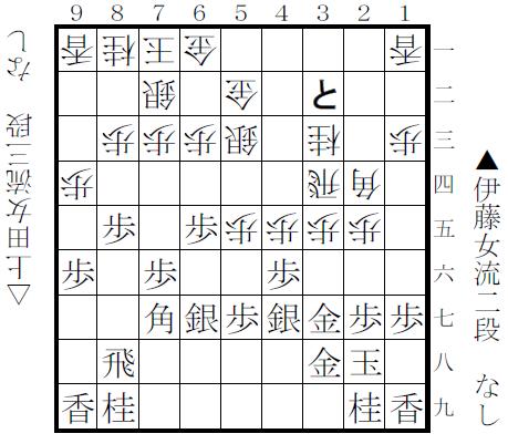 f:id:shinya-matsumura0418:20180325133831p:plain