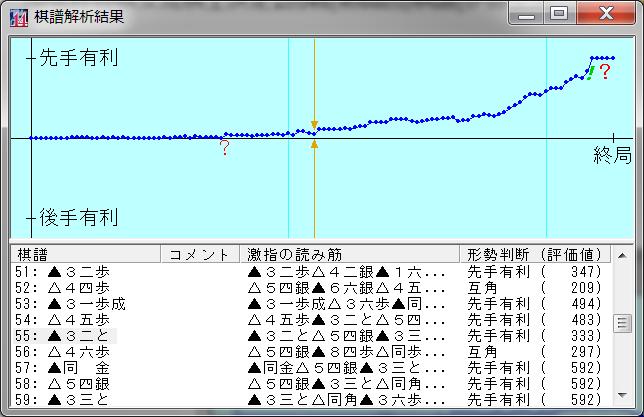 f:id:shinya-matsumura0418:20180325134245p:plain