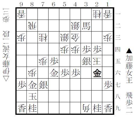 f:id:shinya-matsumura0418:20180325140256p:plain