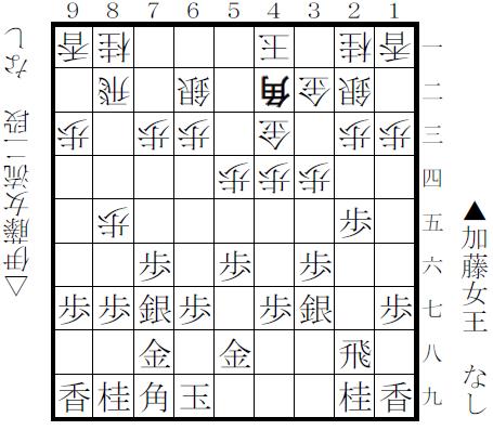 f:id:shinya-matsumura0418:20180325140357p:plain