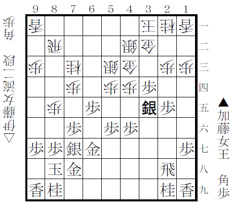 f:id:shinya-matsumura0418:20180325140636p:plain