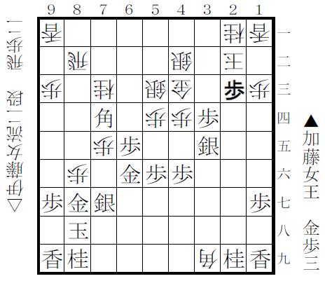 f:id:shinya-matsumura0418:20180325140855p:plain