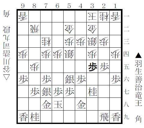 f:id:shinya-matsumura0418:20180328140638p:plain