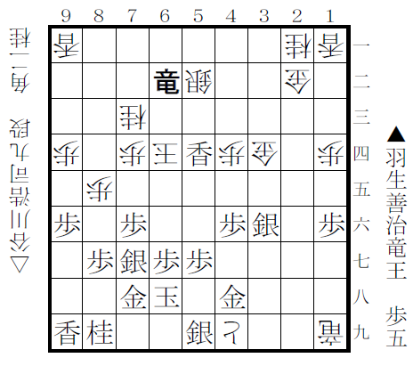 f:id:shinya-matsumura0418:20180328140723p:plain