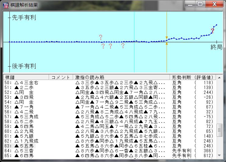 f:id:shinya-matsumura0418:20180328141251p:plain