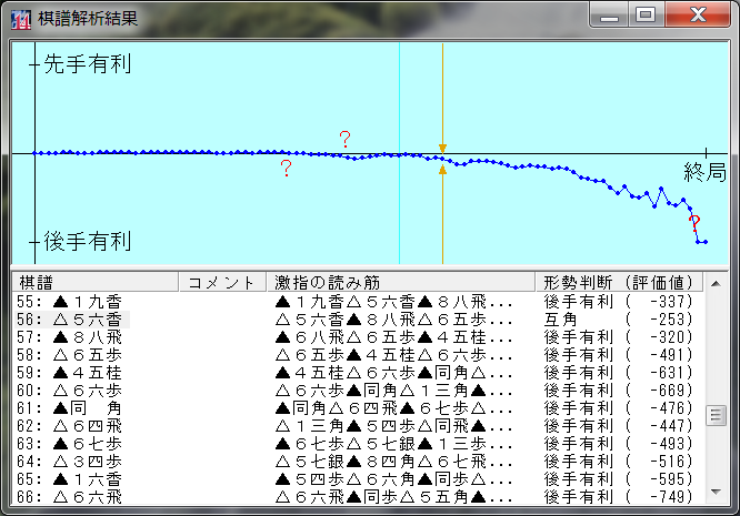 f:id:shinya-matsumura0418:20180401135944p:plain