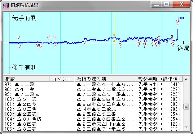 f:id:shinya-matsumura0418:20180406193621p:plain