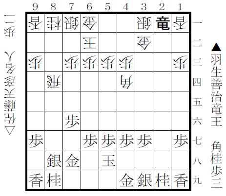 f:id:shinya-matsumura0418:20180414121204p:plain