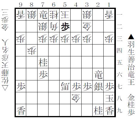 f:id:shinya-matsumura0418:20180414121235p:plain