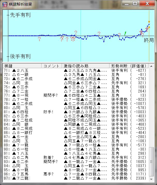 f:id:shinya-matsumura0418:20180414121959p:plain