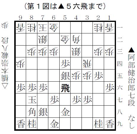 f:id:shinya-matsumura0418:20180429131133p:plain