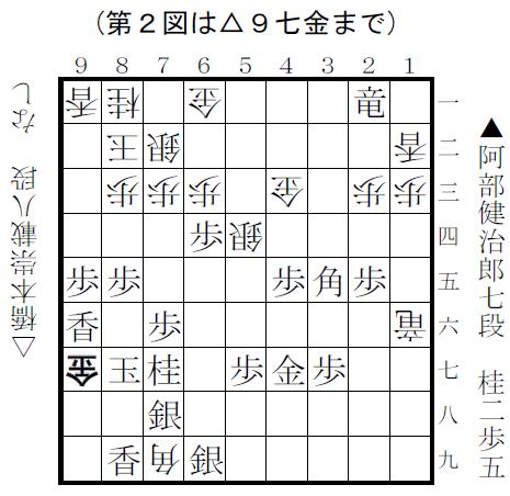 f:id:shinya-matsumura0418:20180429131153p:plain
