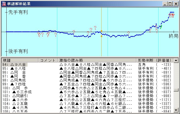 f:id:shinya-matsumura0418:20180429131359p:plain