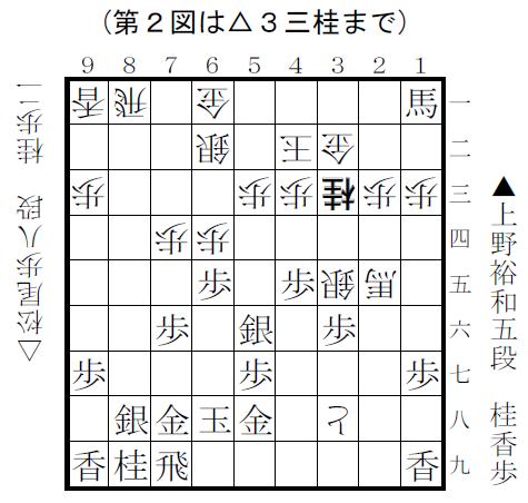 f:id:shinya-matsumura0418:20180506115725p:plain