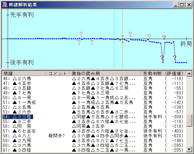 f:id:shinya-matsumura0418:20180506122025p:plain