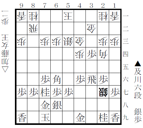 f:id:shinya-matsumura0418:20180513163111p:plain