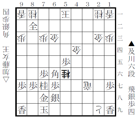 f:id:shinya-matsumura0418:20180513163131p:plain