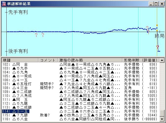 f:id:shinya-matsumura0418:20180513163317p:plain