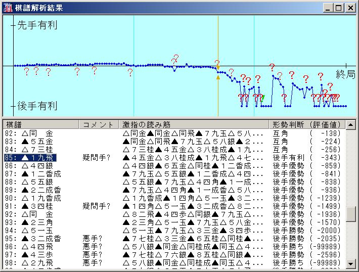 f:id:shinya-matsumura0418:20180520112048p:plain