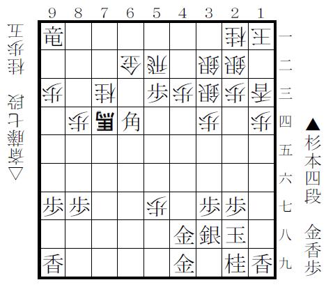 f:id:shinya-matsumura0418:20180520124408p:plain