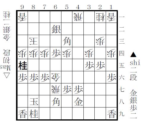 f:id:shinya-matsumura0418:20180524222942p:plain