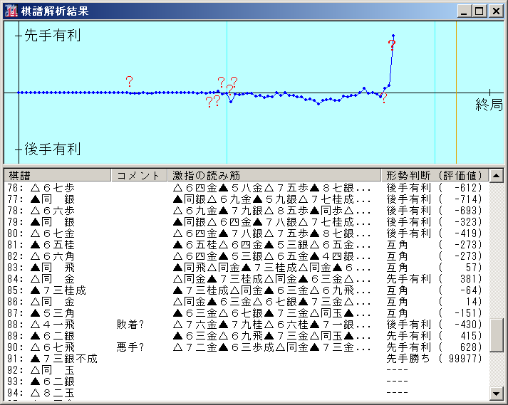 f:id:shinya-matsumura0418:20180524223118p:plain