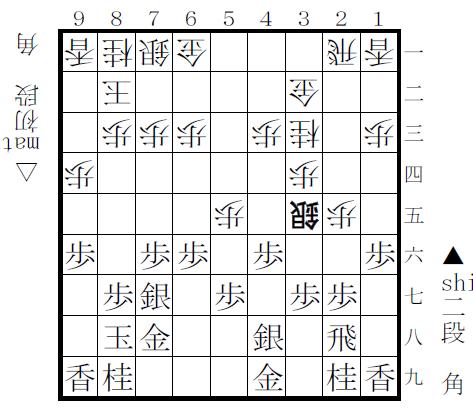 f:id:shinya-matsumura0418:20180526153816p:plain
