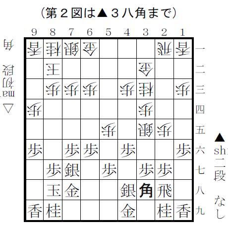 f:id:shinya-matsumura0418:20180526153853p:plain