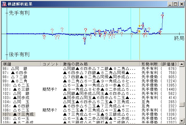 f:id:shinya-matsumura0418:20180526161729p:plain