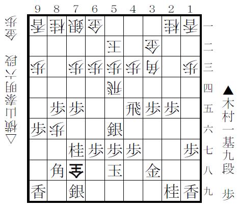 f:id:shinya-matsumura0418:20180624122858p:plain