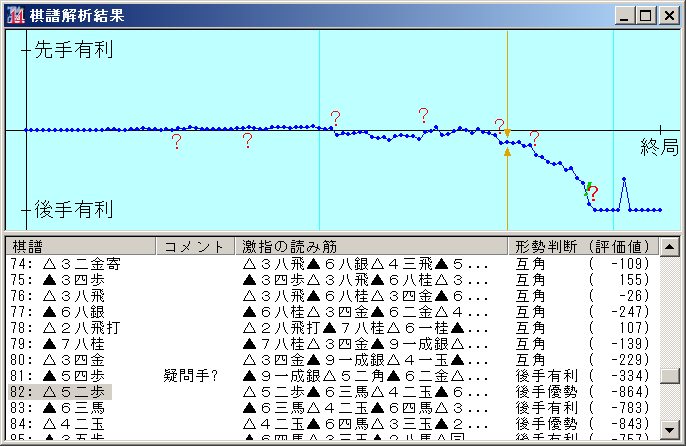 f:id:shinya-matsumura0418:20180701141817p:plain