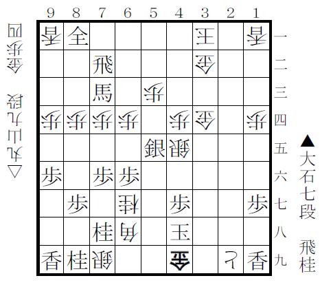f:id:shinya-matsumura0418:20180701142242p:plain