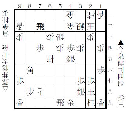 f:id:shinya-matsumura0418:20180715120317p:plain