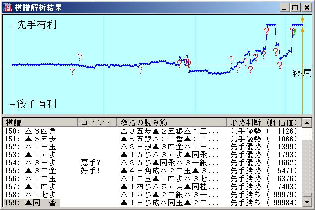 f:id:shinya-matsumura0418:20180715121453p:plain