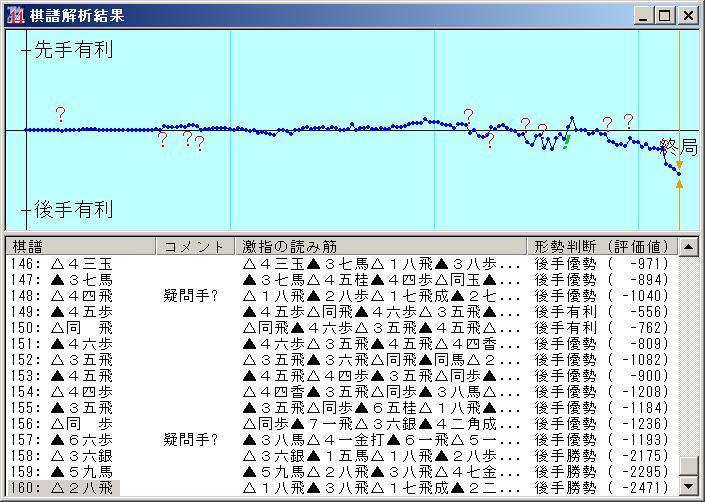 f:id:shinya-matsumura0418:20180813000242p:plain