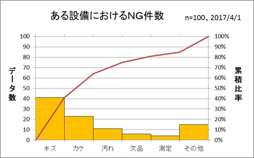 f:id:shinya-matsumura0418:20180822144555p:plain