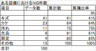 f:id:shinya-matsumura0418:20180822145302p:plain