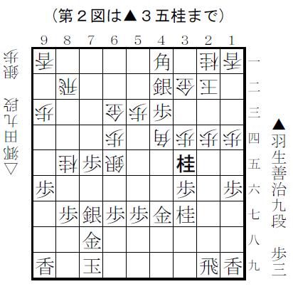 f:id:shinya-matsumura0418:20190317180548p:plain