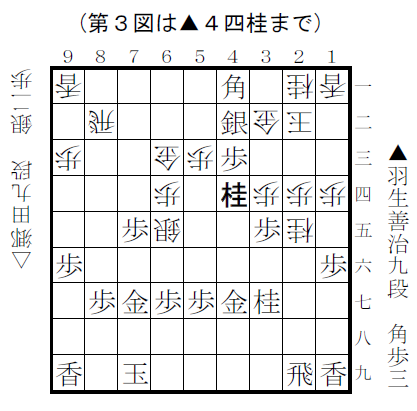 f:id:shinya-matsumura0418:20190317180616p:plain