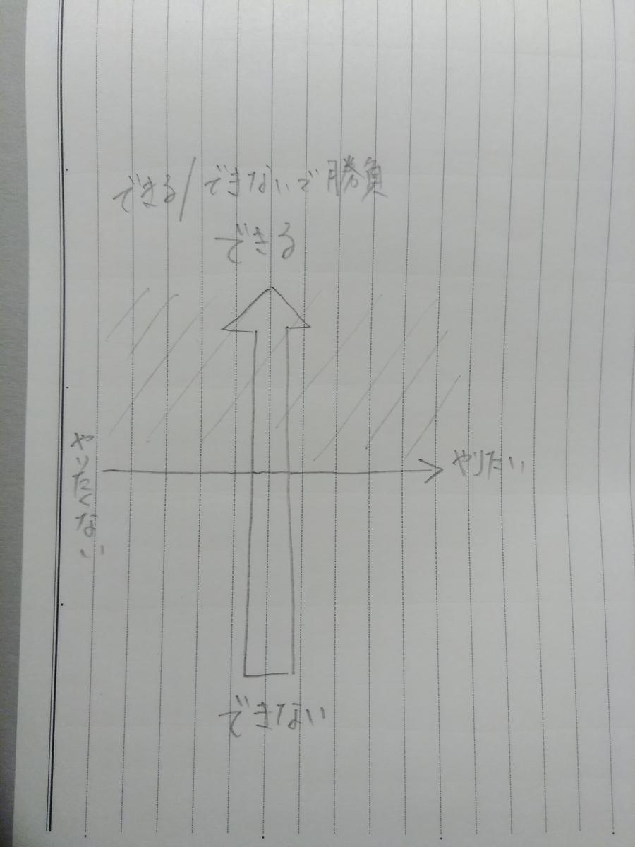 f:id:shinya-matsumura0418:20190528222822j:plain