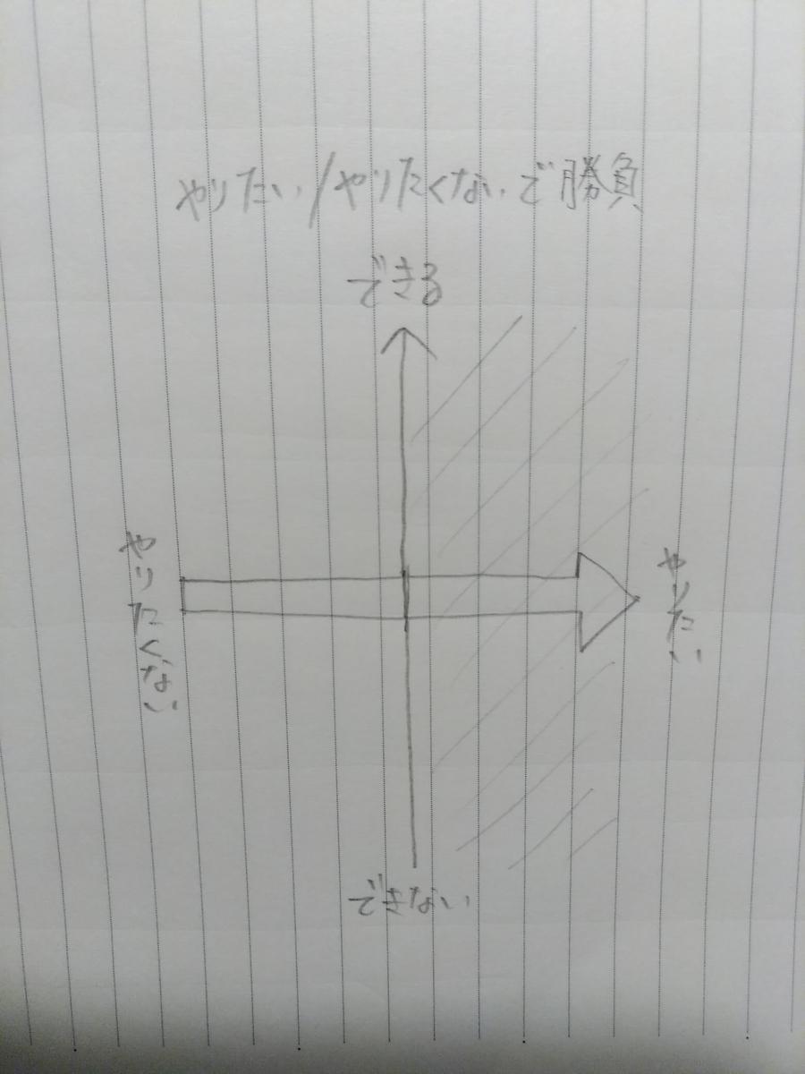 f:id:shinya-matsumura0418:20190528222925j:plain